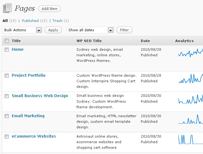 WordPress SEO pages menu view