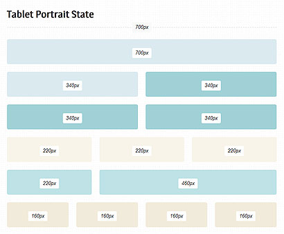 Four States Responsive Grid: demo page screenshot